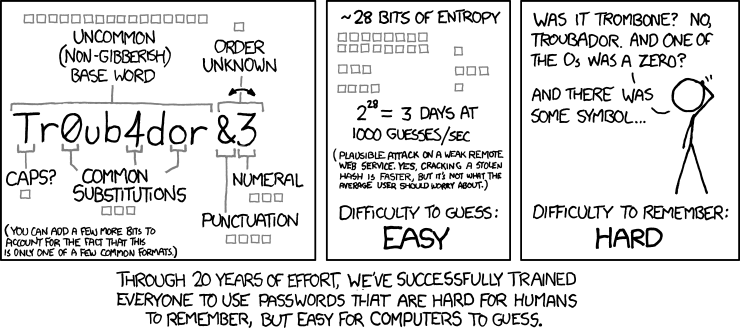 XKCD Password Strength (part 1)