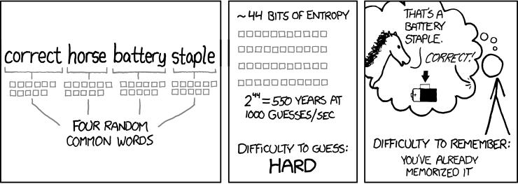 XKCD Password Strength (part 2)